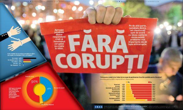 Dosar IRES | România 2017, manual de utilizare (I)