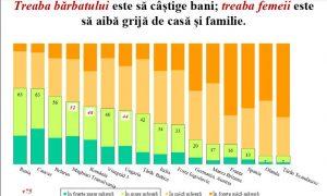 Gândim la fel, simțim la fel! Maghiarii din Transilvania mai aproape de români decât de unguri